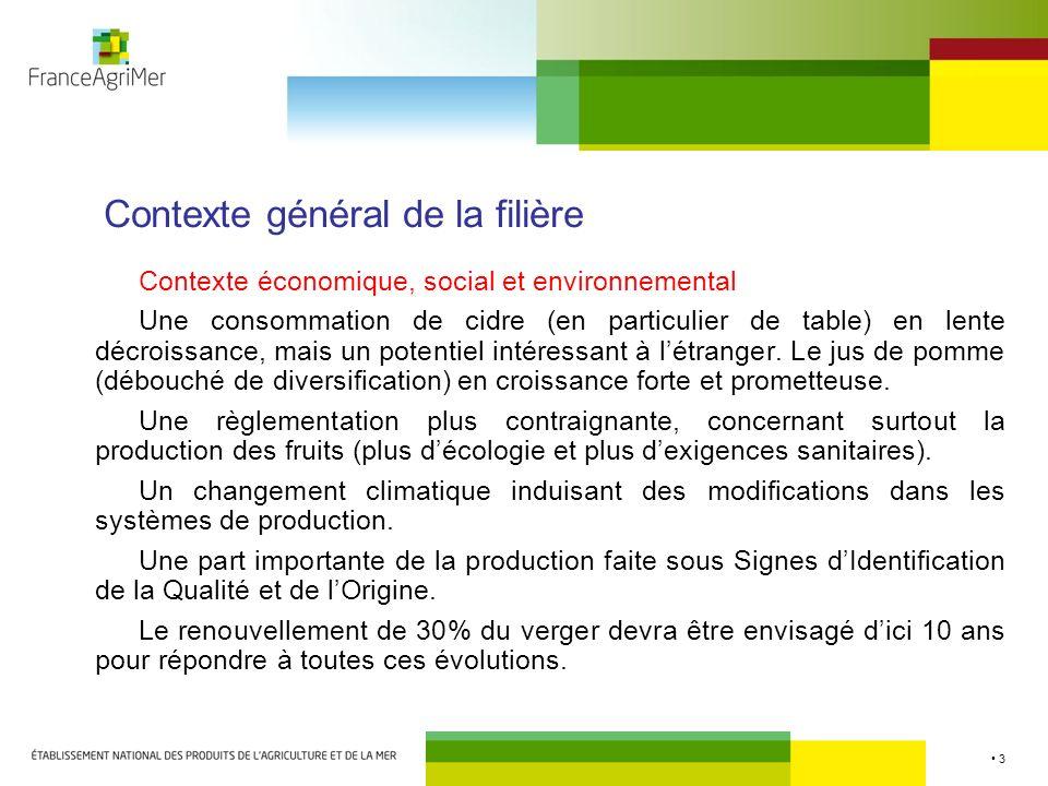 4 Les axes stratégiques R&D 3 axes & 5 objectifs Viabilité économique