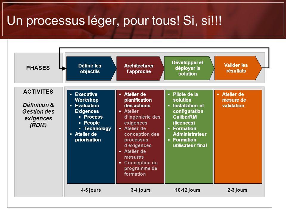 Un processus léger, pour tous! Si, si!!! Valider les résultats Développer et déployer la solution Architecturer lapproche Définir les objectifs Pilote
