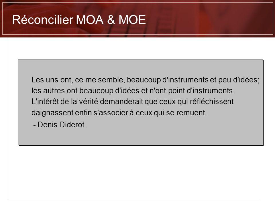 Réconcilier MOA & MOE Les uns ont, ce me semble, beaucoup d'instruments et peu d'idées; les autres ont beaucoup d'idées et n'ont point d'instruments.