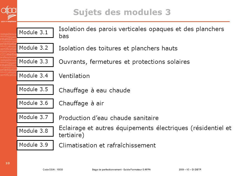 Code OSIA : 10030 Stage de perfectionnement - Guide Formateur © AFPA 2009 – V3 – DI DBTP. 10 Sujets des modules 3 Module 3.1 Module 3.2 Module 3.3 Ecl