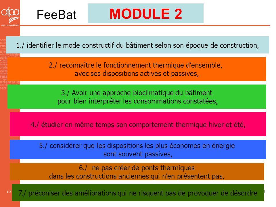 Code OSIA : 10030 Stage de perfectionnement - Guide Formateur © AFPA 2009 – V3 – DI DBTP. 17 EXEMPLE Source ADEM 1./ identifier le mode constructif du