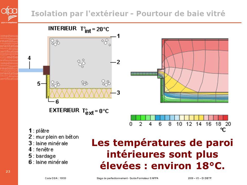 Code OSIA : 10030 Stage de perfectionnement - Guide Formateur © AFPA 2009 – V3 – DI DBTP. 23 Les températures de paroi intérieures sont plus élevées :
