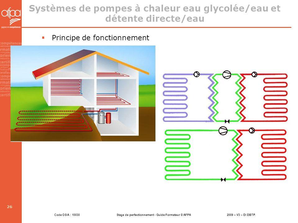 Code OSIA : 10030 Stage de perfectionnement - Guide Formateur © AFPA 2009 – V3 – DI DBTP. 26 Systèmes de pompes à chaleur eau glycolée/eau et détente