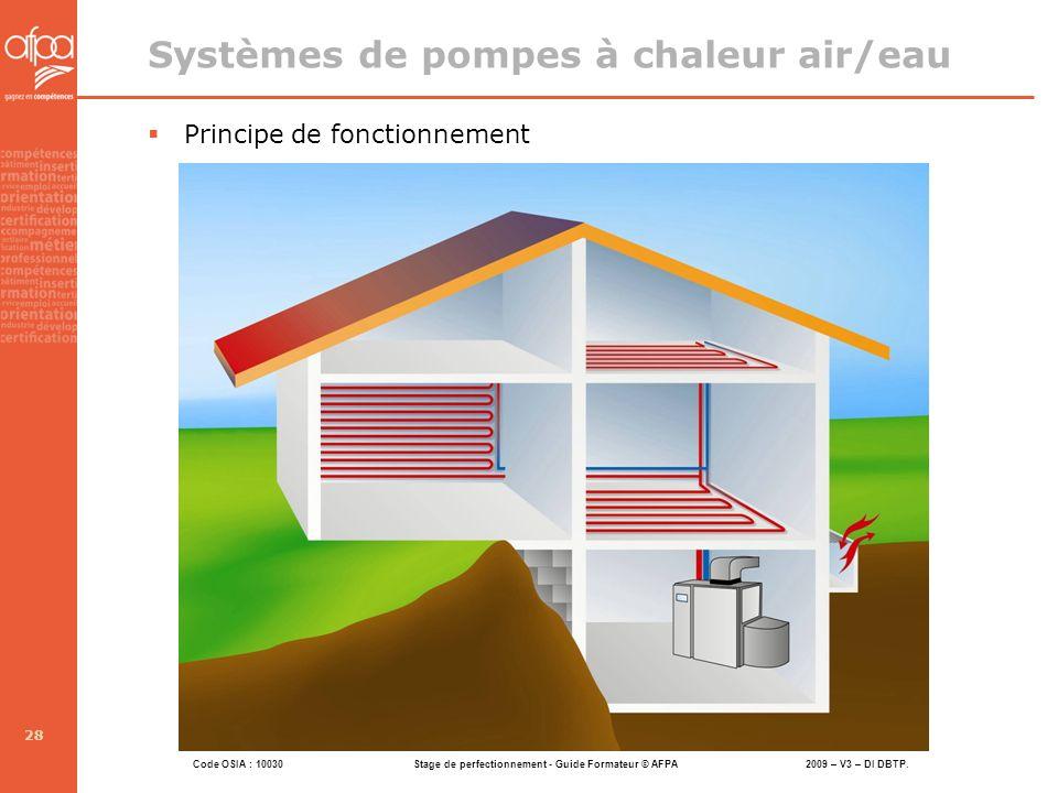 Code OSIA : 10030 Stage de perfectionnement - Guide Formateur © AFPA 2009 – V3 – DI DBTP. 28 Systèmes de pompes à chaleur air/eau Principe de fonction