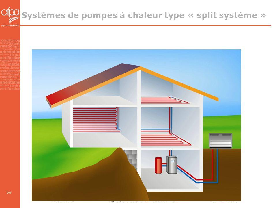 Code OSIA : 10030 Stage de perfectionnement - Guide Formateur © AFPA 2009 – V3 – DI DBTP. 29 Systèmes de pompes à chaleur type « split système »