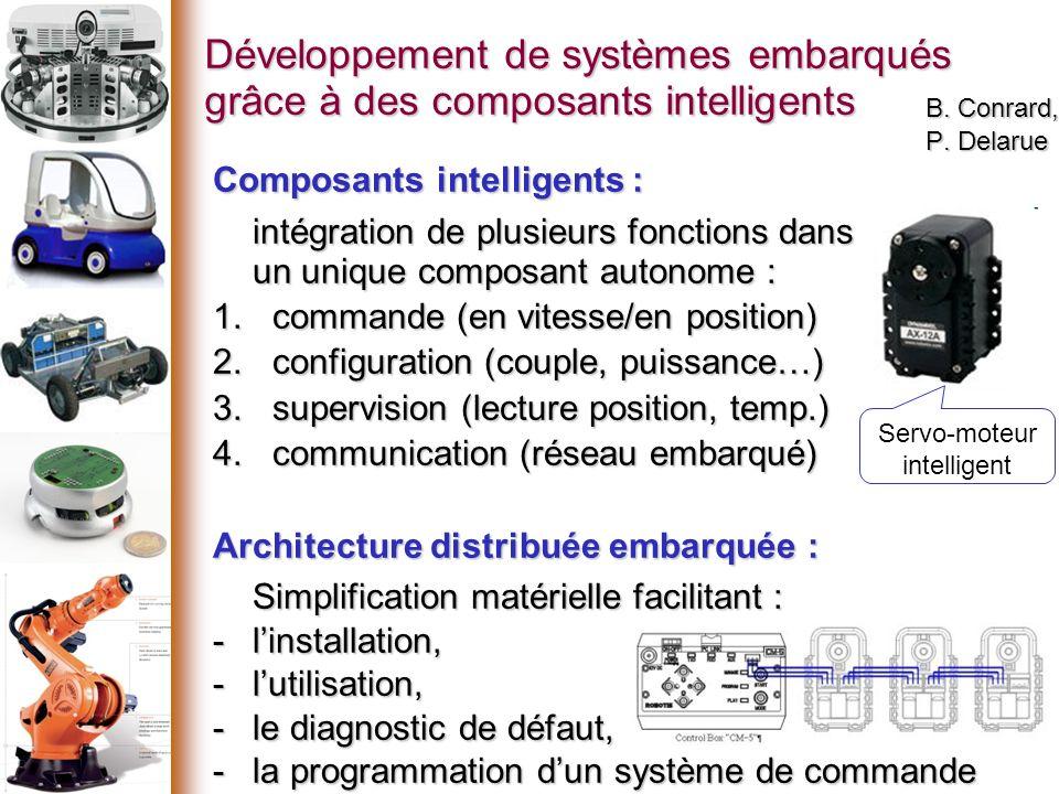 Objectifs de lenseignement Au travers de quelques réalisations, découvrir quest-ce que : 1.un réseau embarqué, 2.un instrument intelligent, 3.un asservissement, 4.une commande distribuée (code sur plusieurs calculateurs) Matériel utilisé : (2h de cours/TP)