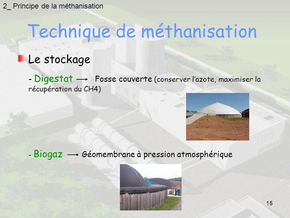 15 2_ Principe de la méthanisation Le stockage - Digestat Fosse couverte (conserver lazote, maximiser la récupération du CH4) - Biogaz Géomembrane à pression atmosphérique Technique de méthanisation