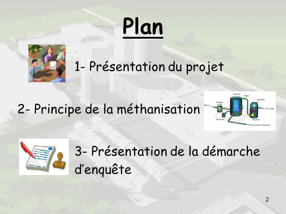 2 1- Présentation du projet 2- Principe de la méthanisation 3- Présentation de la démarche denquête Plan