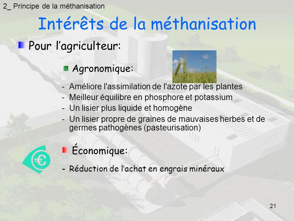 21 Intérêts de la méthanisation Pour lagriculteur: Agronomique: -Améliore l'assimilation de l'azote par les plantes -Meilleur équilibre en phosphore e