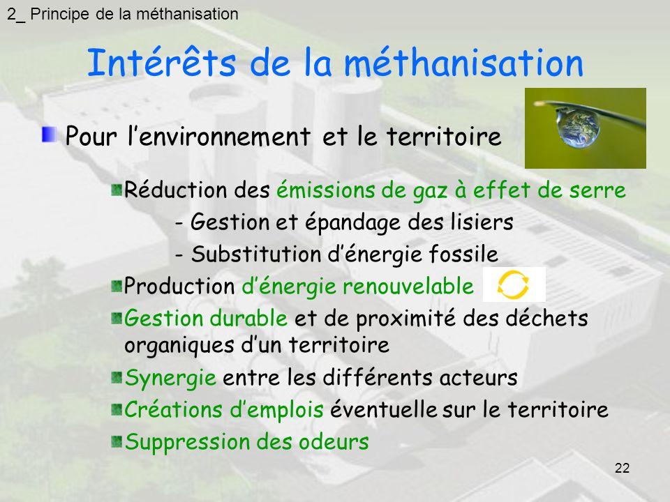 22 Intérêts de la méthanisation Pour lenvironnement et le territoire Réduction des émissions de gaz à effet de serre - Gestion et épandage des lisiers