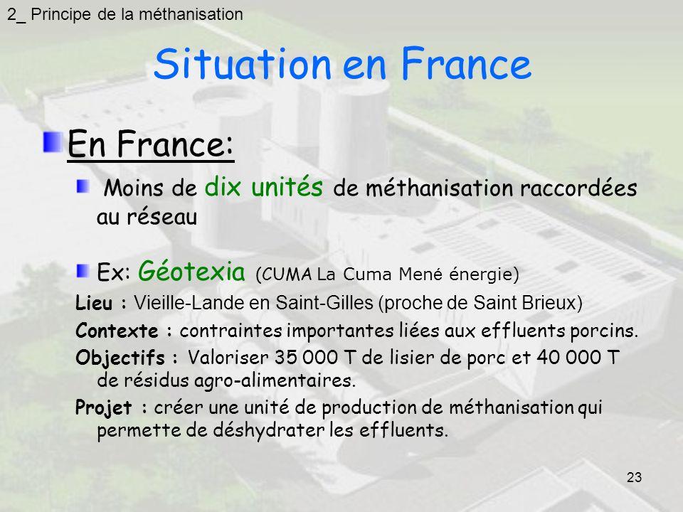 23 Situation en France En France: Moins de dix unités de méthanisation raccordées au réseau Ex: Géotexia (CUMA La Cuma Men é énergie) Lieu : Vieille-L