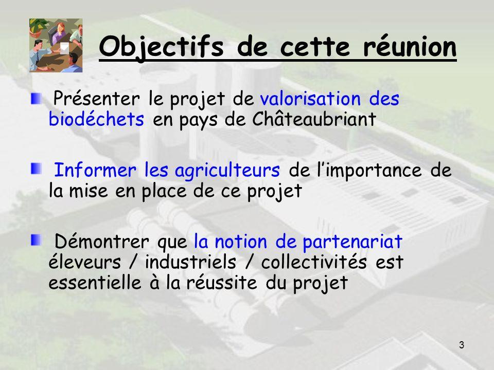 3 Objectifs de cette réunion Présenter le projet de valorisation des biodéchets en pays de Châteaubriant Informer les agriculteurs de limportance de la mise en place de ce projet Démontrer que la notion de partenariat éleveurs / industriels / collectivités est essentielle à la réussite du projet