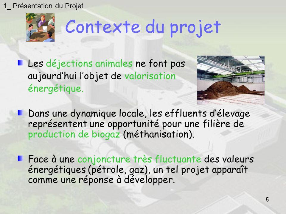 5 Contexte du projet Les déjections animales ne font pas aujourdhui lobjet de valorisation énergétique.