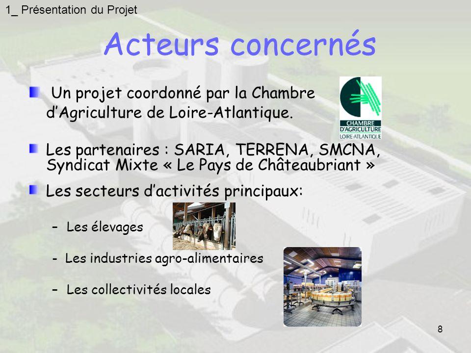 8 Acteurs concernés Un projet coordonné par la Chambre dAgriculture de Loire-Atlantique. Les partenaires : SARIA, TERRENA, SMCNA, Syndicat Mixte « Le