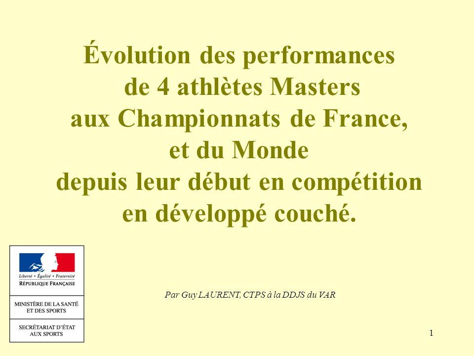 1 Évolution des performances de 4 athlètes Masters aux Championnats de France, et du Monde depuis leur début en compétition en développé couché. Par G