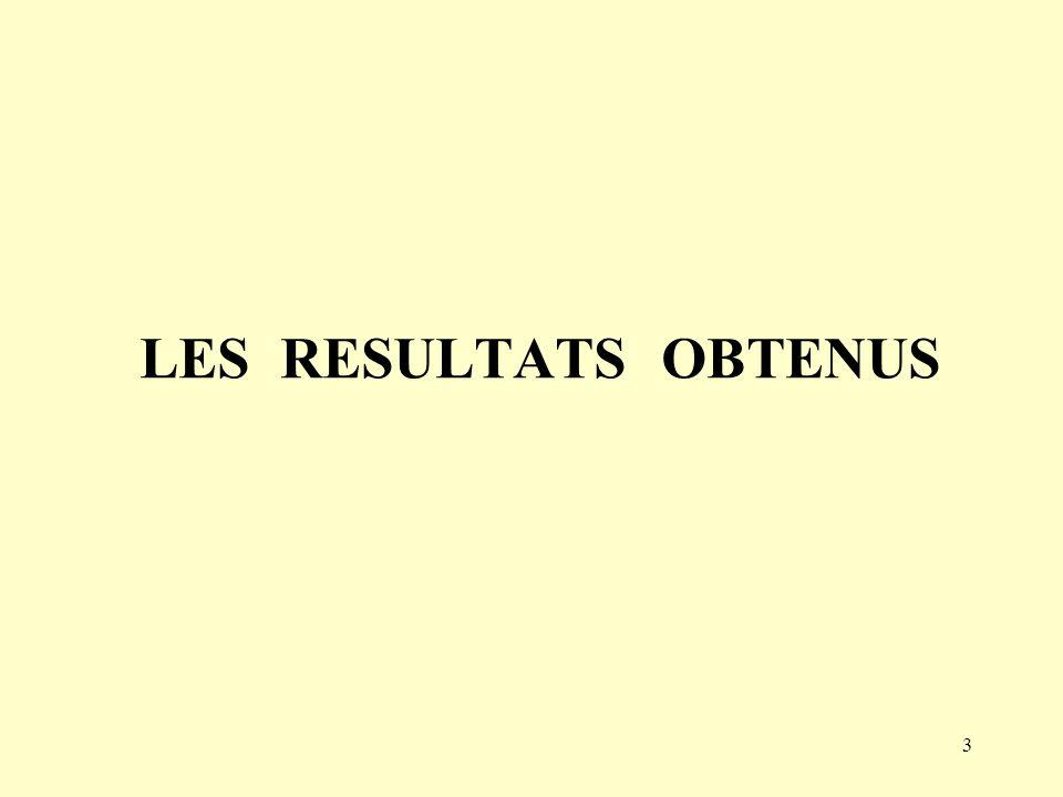 3 LES RESULTATS OBTENUS