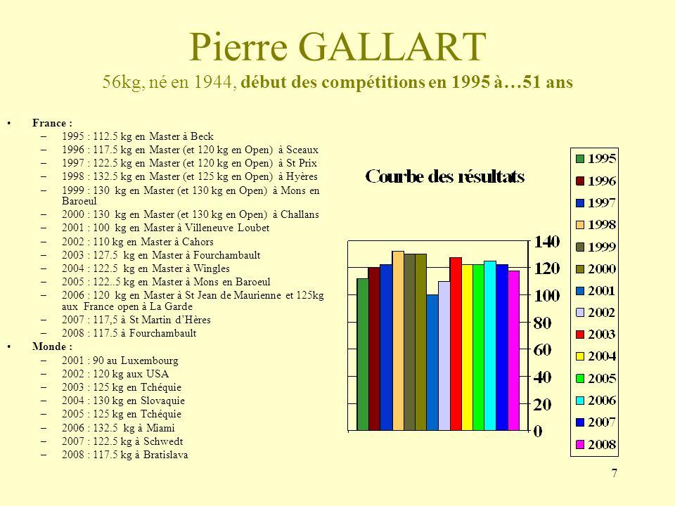 7 Pierre GALLART 56kg, né en 1944, début des compétitions en 1995 à…51 ans France : –1995 : 112.5 kg en Master à Beck –1996 : 117.5 kg en Master (et 1