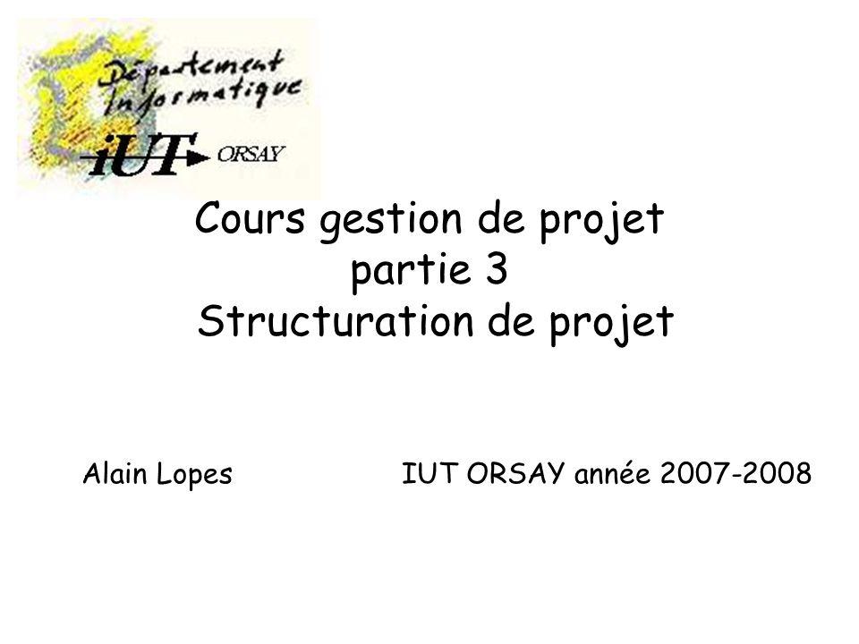 gestion projetAlain Lopes -IUT ORSAY - PARIS XI2 Structuration de projet Plan 1.