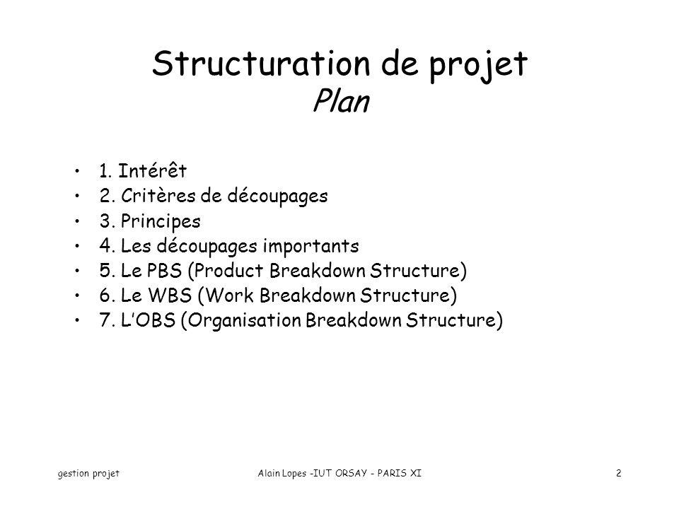 gestion projetAlain Lopes -IUT ORSAY - PARIS XI3 Intérêt Faire face à la complexité en classant et hiérarchisant Faciliter la compréhension et la manipulation Essayer de ne rien oublier