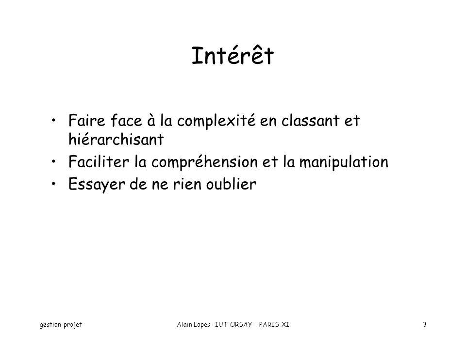 gestion projetAlain Lopes -IUT ORSAY - PARIS XI24
