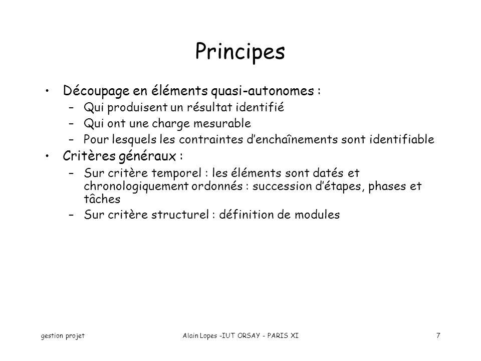 gestion projetAlain Lopes -IUT ORSAY - PARIS XI28