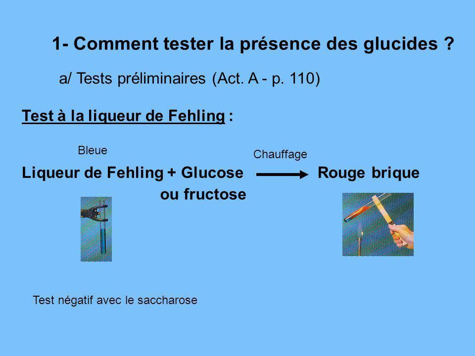 1- Comment tester la présence des glucides ? Test à la liqueur de Fehling : Liqueur de Fehling + Glucose Rouge brique Chauffage Bleue a/ Tests prélimi