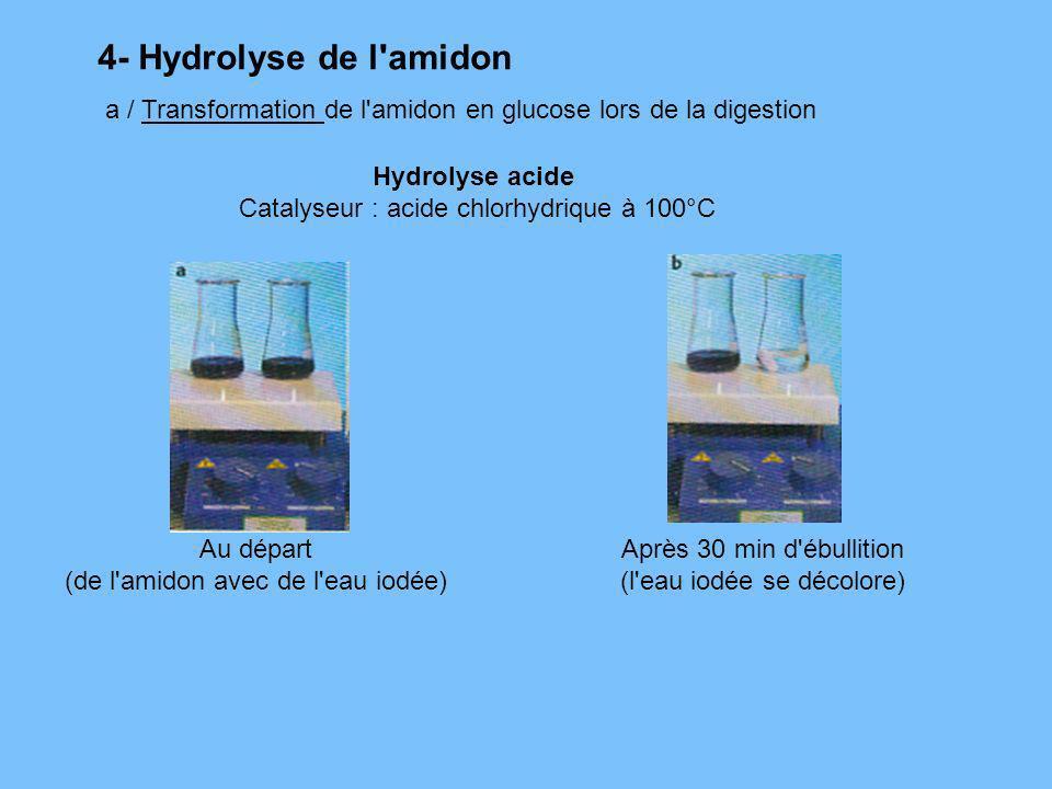 4- Hydrolyse de l'amidon a / Transformation de l'amidon en glucose lors de la digestion Hydrolyse acide Catalyseur : acide chlorhydrique à 100°C Au dé