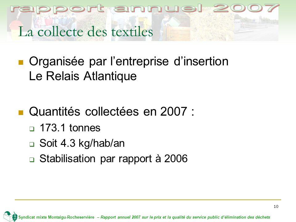 10 Syndicat mixte Montaigu-Rocheservière – Rapport annuel 2007 sur le prix et la qualité du service public délimination des déchets La collecte des textiles Organisée par lentreprise dinsertion Le Relais Atlantique Quantités collectées en 2007 : 173.1 tonnes Soit 4.3 kg/hab/an Stabilisation par rapport à 2006