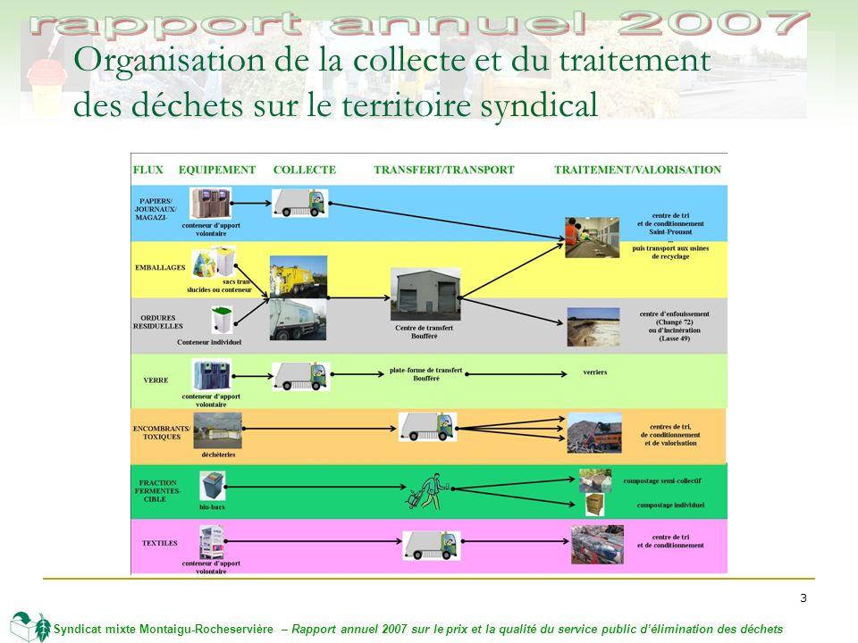 3 Syndicat mixte Montaigu-Rocheservière – Rapport annuel 2007 sur le prix et la qualité du service public délimination des déchets Organisation de la collecte et du traitement des déchets sur le territoire syndical