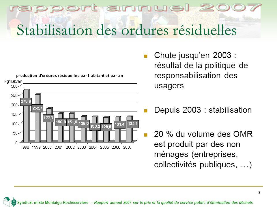 8 Syndicat mixte Montaigu-Rocheservière – Rapport annuel 2007 sur le prix et la qualité du service public délimination des déchets Stabilisation des o