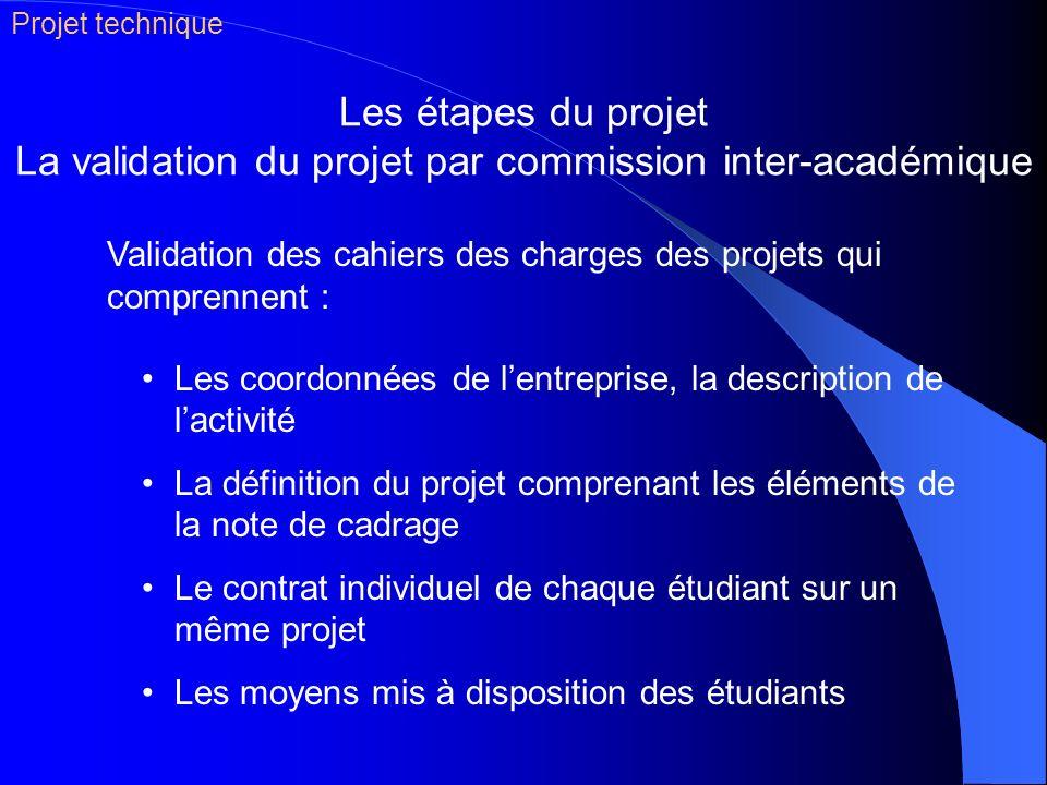 Les étapes du projet La validation du projet par commission inter-académique Les coordonnées de lentreprise, la description de lactivité La définition