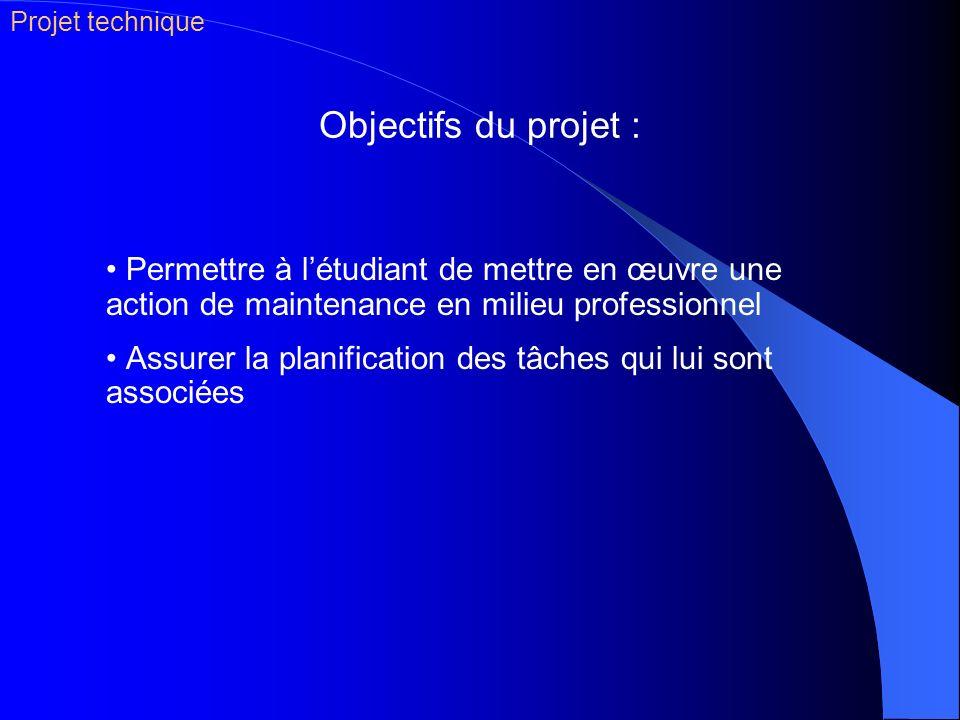 Objectifs du projet : Permettre à létudiant de mettre en œuvre une action de maintenance en milieu professionnel Assurer la planification des tâches q