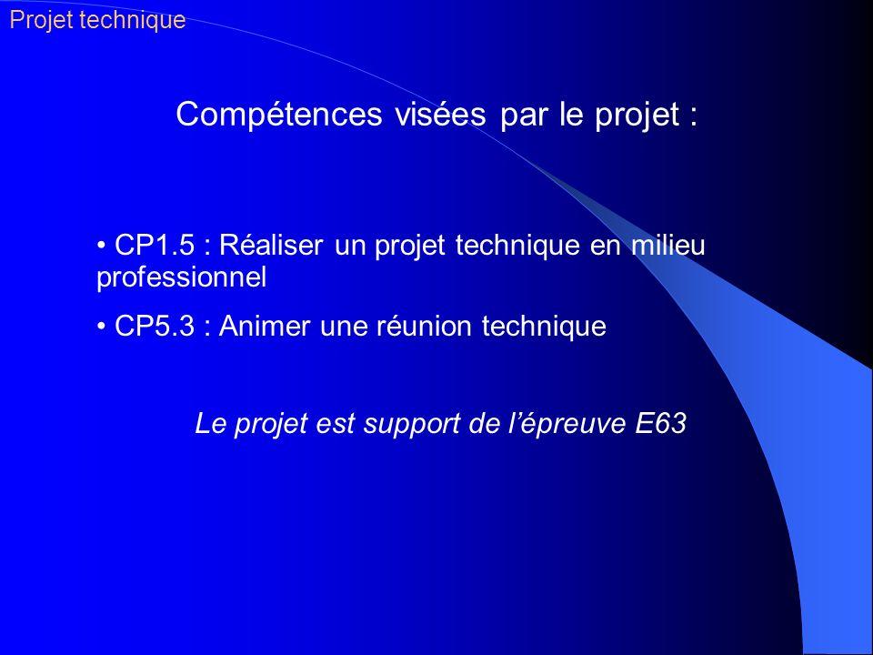 Compétences visées par le projet : CP1.5 : Réaliser un projet technique en milieu professionnel CP5.3 : Animer une réunion technique Le projet est sup
