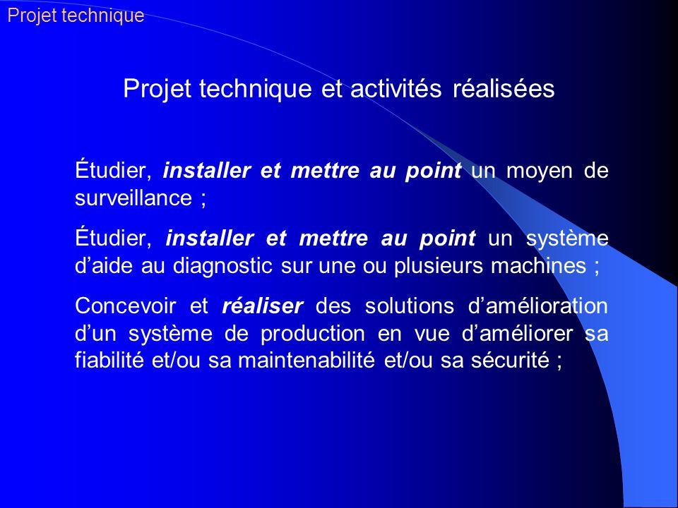 Projet technique et activités réalisées Étudier, installer et mettre au point un moyen de surveillance ; Étudier, installer et mettre au point un syst