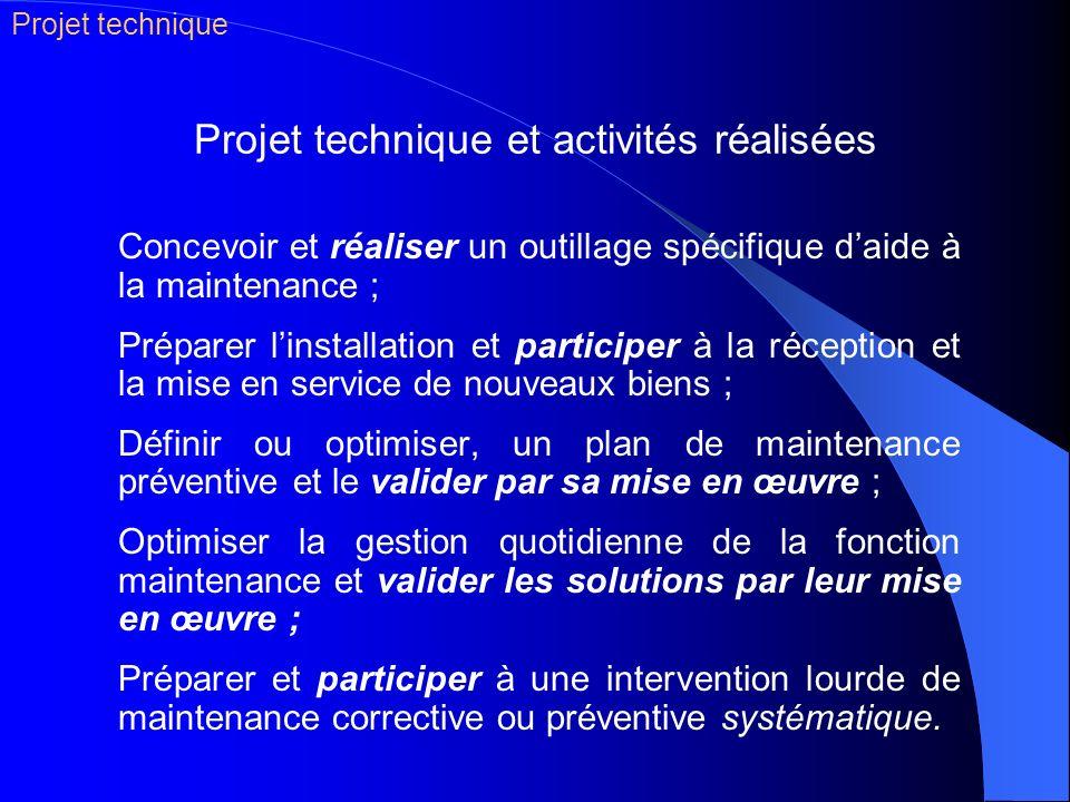 Caractéristique générale des projets Activités de réalisation : mise en œuvre de solutions techniques en milieu industriel Nécessité dune période Entreprise de 6 semaines Projet technique