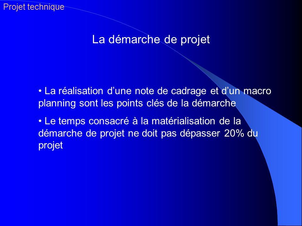 La démarche de projet La réalisation dune note de cadrage et dun macro planning sont les points clés de la démarche Le temps consacré à la matérialisa