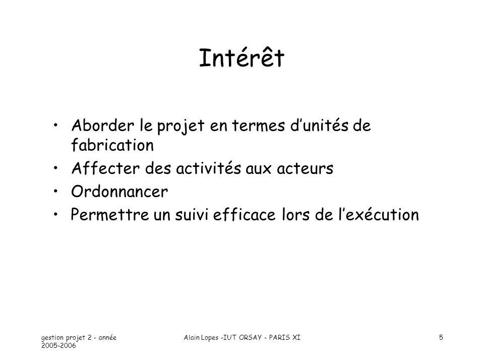 gestion projet 2 - année 2005-2006 Alain Lopes -IUT ORSAY - PARIS XI6 Critères de découpage Fonctionnalités (mesurer, asservir) Sous-ensembles physiques (bâtiment 1, bâtiment 2, …) Responsabilités (Sous-traitant 1, Service 2, …) Type de tâches (étude, réalisation, …) Critères divers …
