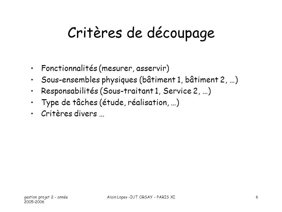 gestion projet 2 - année 2005-2006 Alain Lopes -IUT ORSAY - PARIS XI7 Principe de découpage dun projet Un projet se décompose en PHASES : « moments dun projet ».