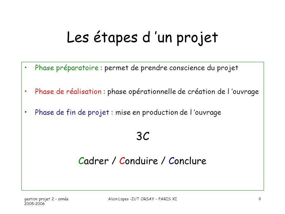 gestion projet 2 - année 2005-2006 Alain Lopes -IUT ORSAY - PARIS XI50 Les modèles de développement : modèle en V Analyse des besoins Conception du système Conception du composant i Codage du com- posant i Test du composant i Test du système Test d acceptation Pour chaque composant