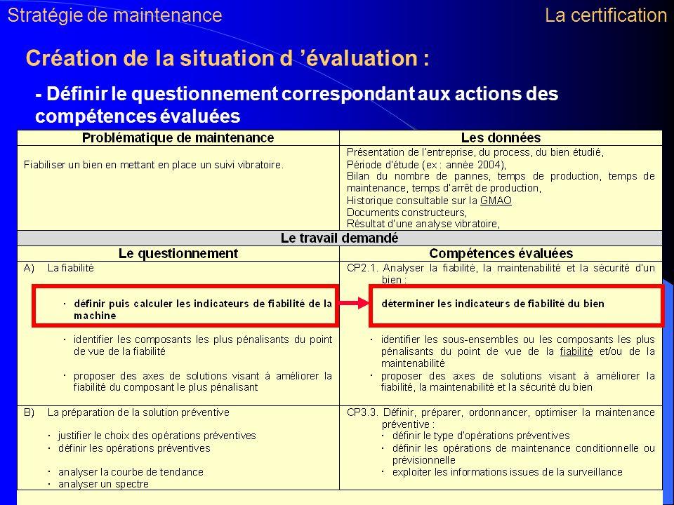 Création de la situation d évaluation : - Définir le questionnement correspondant aux actions des compétences évaluées Stratégie de maintenanceLa cert