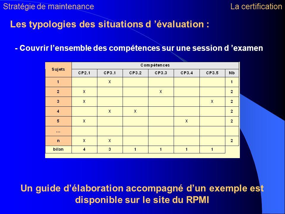 Les typologies des situations d évaluation : Un guide délaboration accompagné dun exemple est disponible sur le site du RPMI Stratégie de maintenanceL