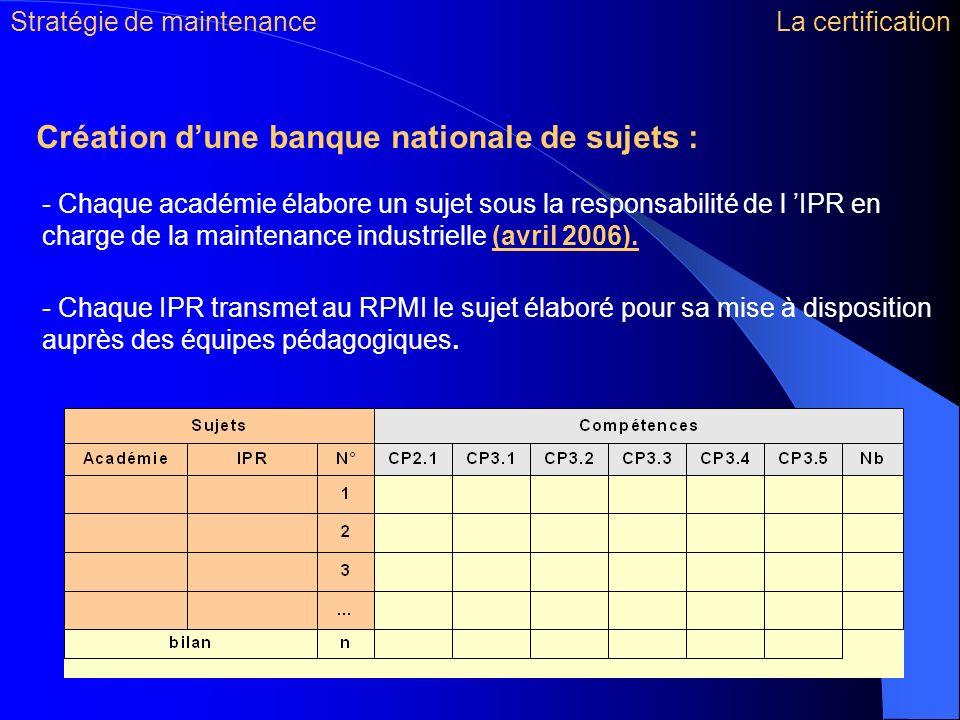 Création dune banque nationale de sujets : - Chaque académie élabore un sujet sous la responsabilité de l IPR en charge de la maintenance industrielle