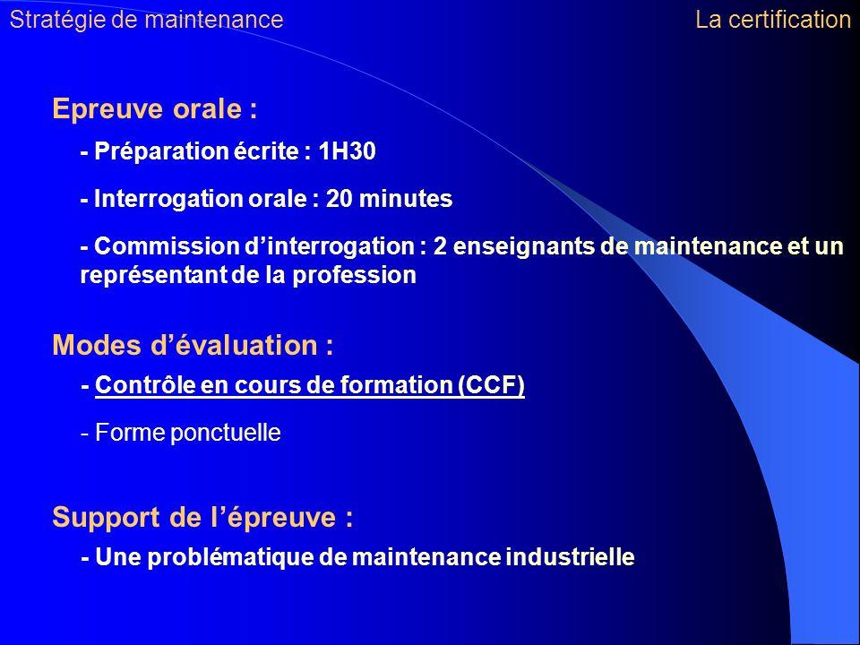 Epreuve orale : - Préparation écrite : 1H30 - Interrogation orale : 20 minutes Modes dévaluation : - Contrôle en cours de formation (CCF) - Forme ponc