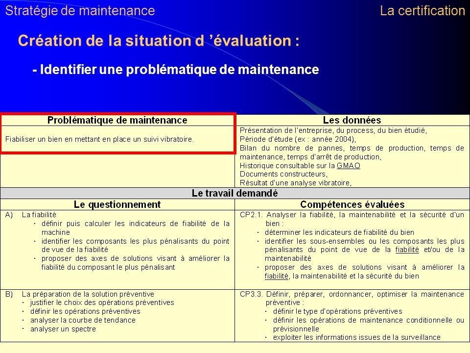 - Identifier une problématique de maintenance Création de la situation d évaluation : Stratégie de maintenanceLa certification