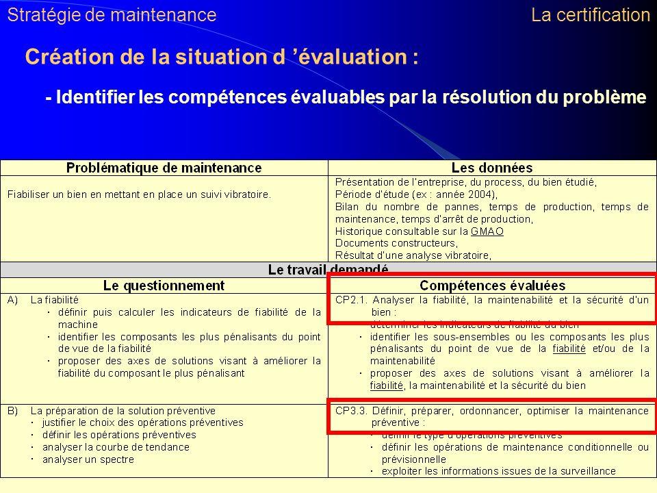 Création de la situation d évaluation : - Identifier les compétences évaluables par la résolution du problème Stratégie de maintenanceLa certification