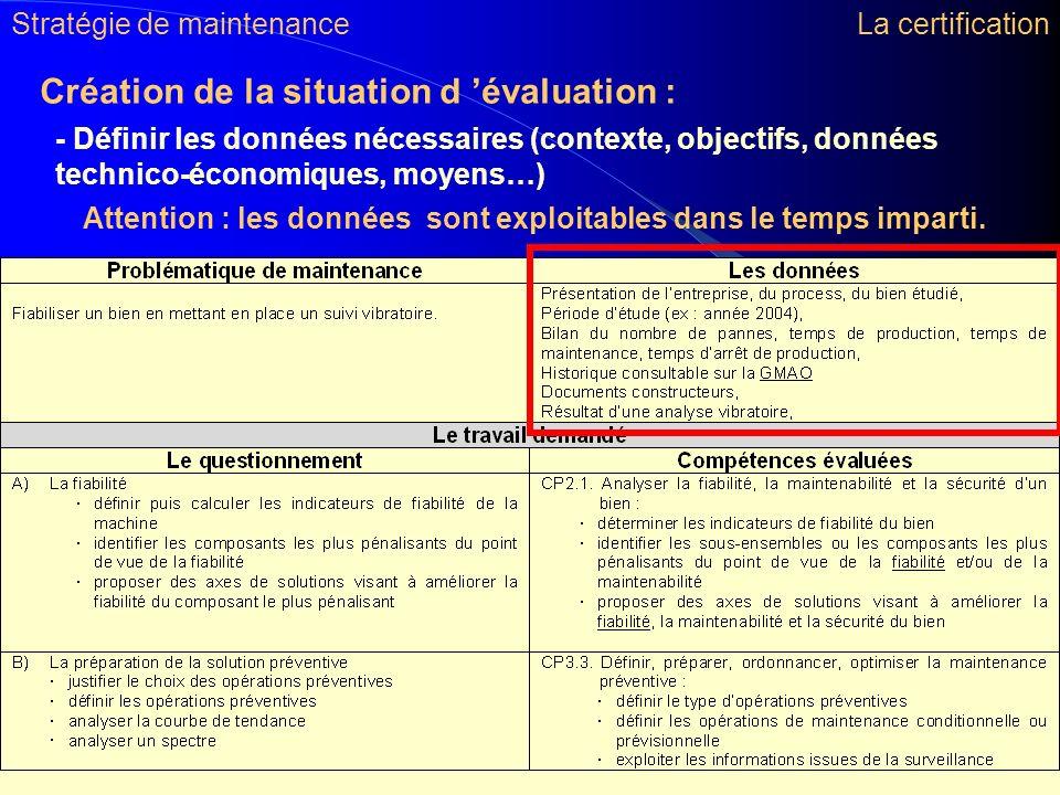Création de la situation d évaluation : - Définir les données nécessaires (contexte, objectifs, données technico-économiques, moyens…) Attention : les