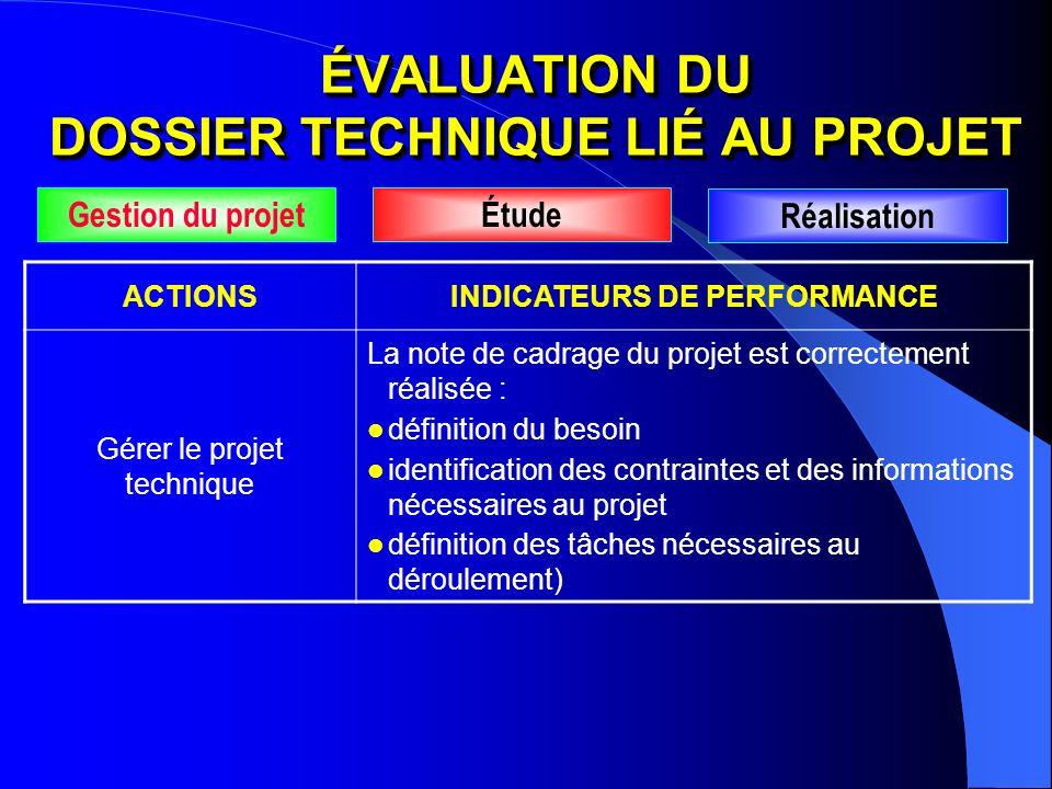 ACTIONSINDICATEURS DE PERFORMANCE Gérer le projet technique La note de cadrage du projet est correctement réalisée : définition du besoin identificati