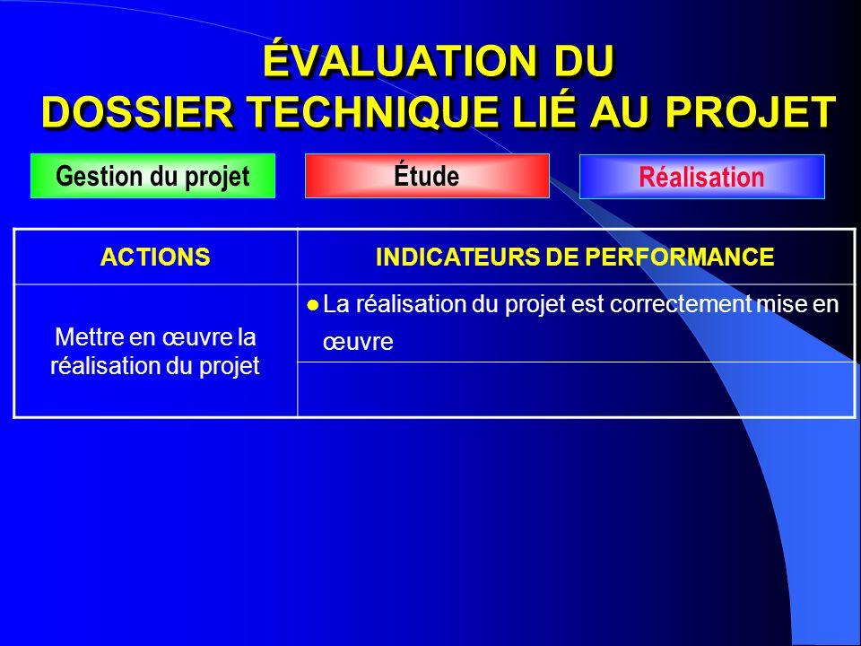 ACTIONSINDICATEURS DE PERFORMANCE Mettre en œuvre la réalisation du projet La réalisation du projet est correctement mise en œuvre Gestion du projetÉt