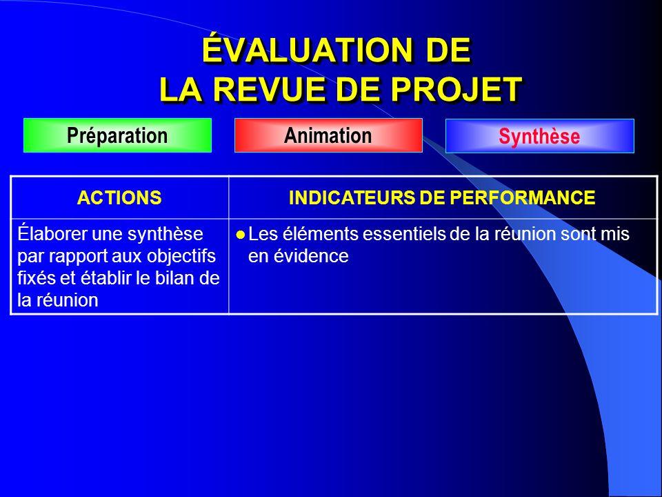 ACTIONSINDICATEURS DE PERFORMANCE Élaborer une synthèse par rapport aux objectifs fixés et établir le bilan de la réunion Les éléments essentiels de l