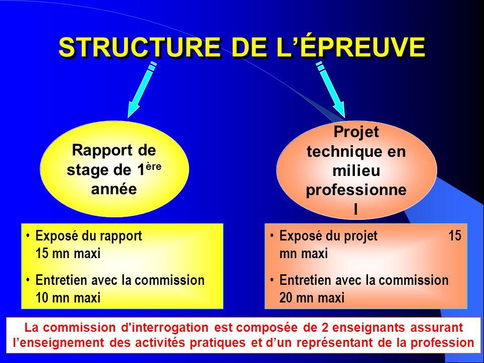 RédactionPrésentation Entretien Total / 20